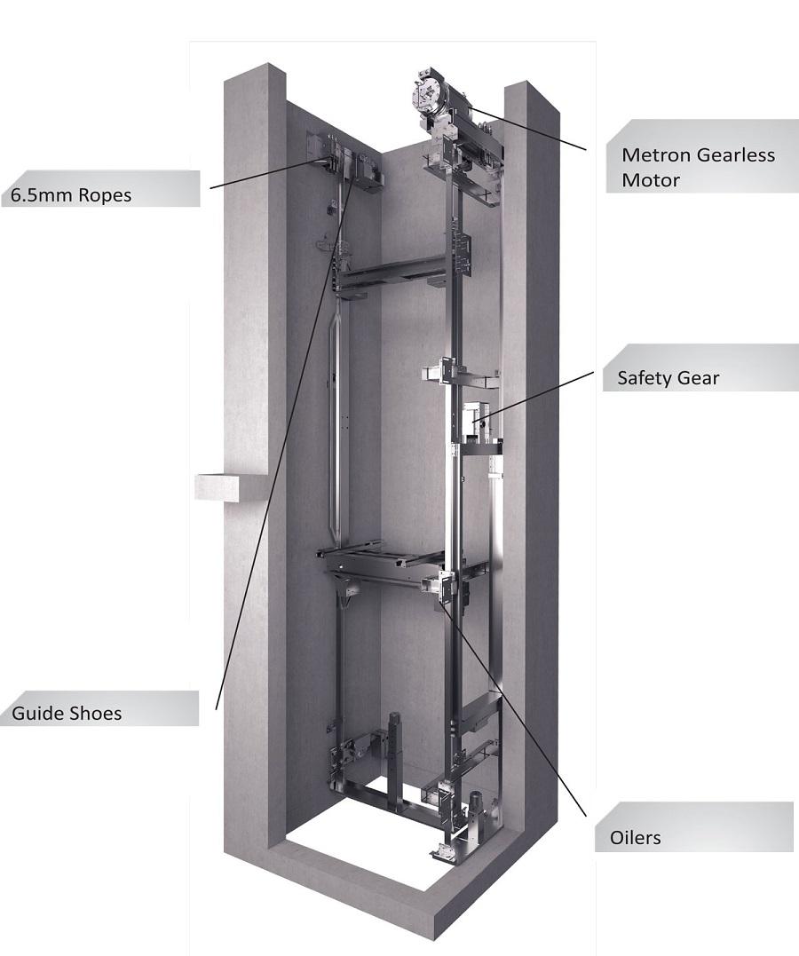 آسانسور بدون اتاقک